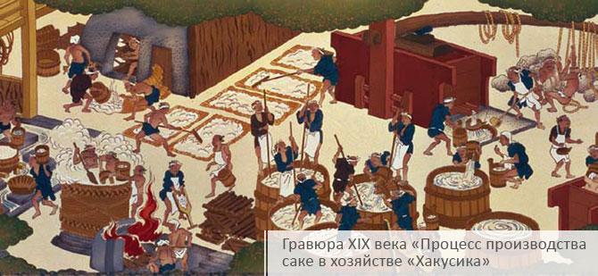 Гравюра XIX века {amp}amp;laquo;Процесс производства саке в хозяйстве {amp}amp;laquo;Хакусика{amp}amp;raquo;