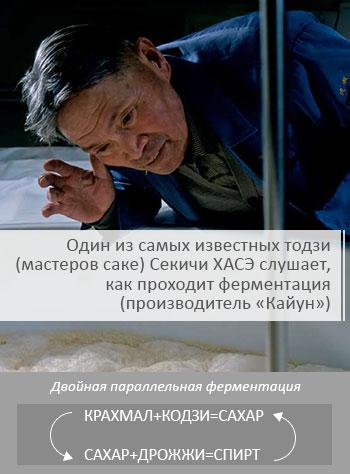 Один из самых известных тодзи (мастеров саке) Секичи ХАСЭ слушает, как проходит ферментация (производитель «Кайун»).