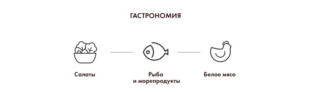 Гастрономия